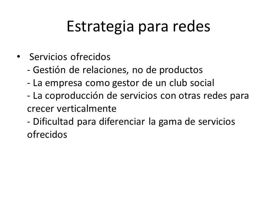 Estrategia para redes Servicios ofrecidos - Gestión de relaciones, no de productos - La empresa como gestor de un club social - La coproducción de ser