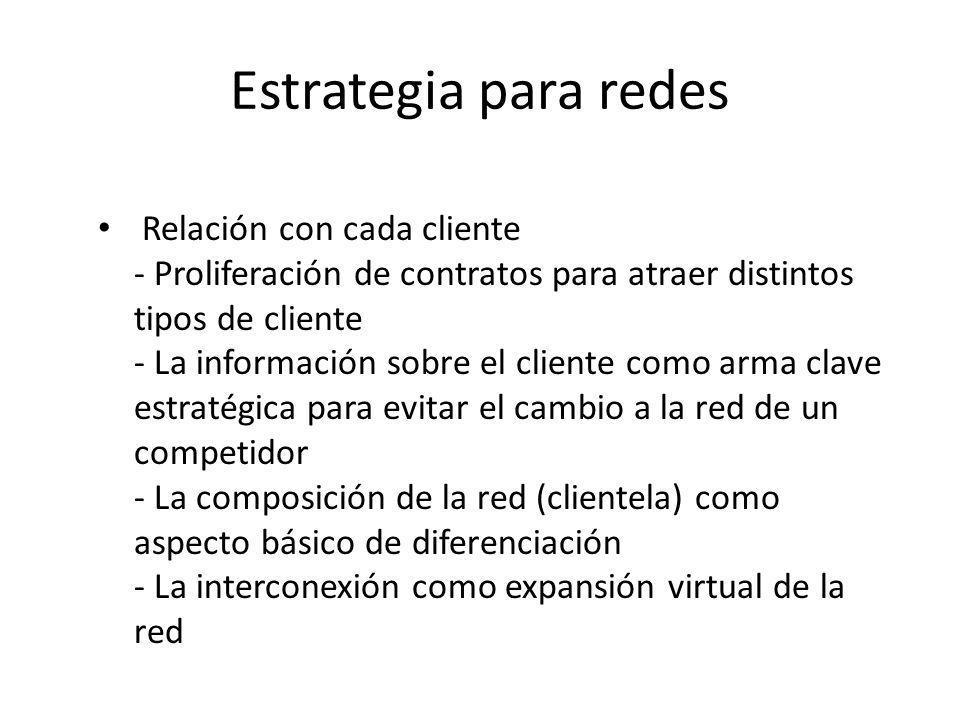 Estrategia para redes Relación con cada cliente - Proliferación de contratos para atraer distintos tipos de cliente - La información sobre el cliente