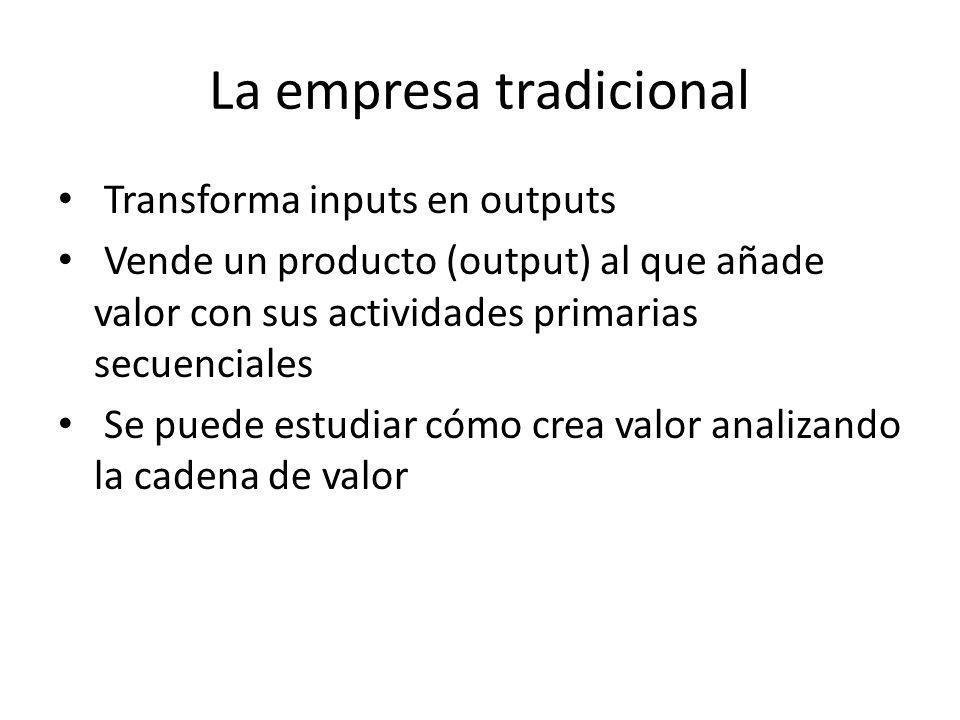 La empresa tradicional Transforma inputs en outputs Vende un producto (output) al que añade valor con sus actividades primarias secuenciales Se puede
