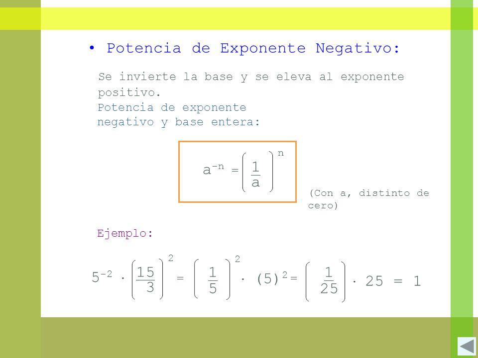 Potencia de Exponente Negativo: Se invierte la base y se eleva al exponente positivo.