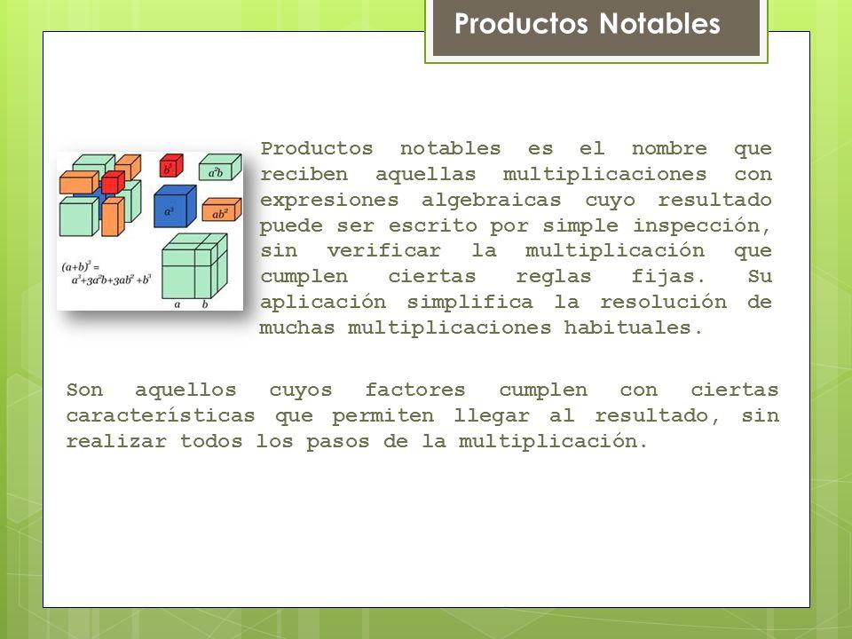 Productos Notables Son aquellos cuyos factores cumplen con ciertas características que permiten llegar al resultado, sin realizar todos los pasos de la multiplicación.