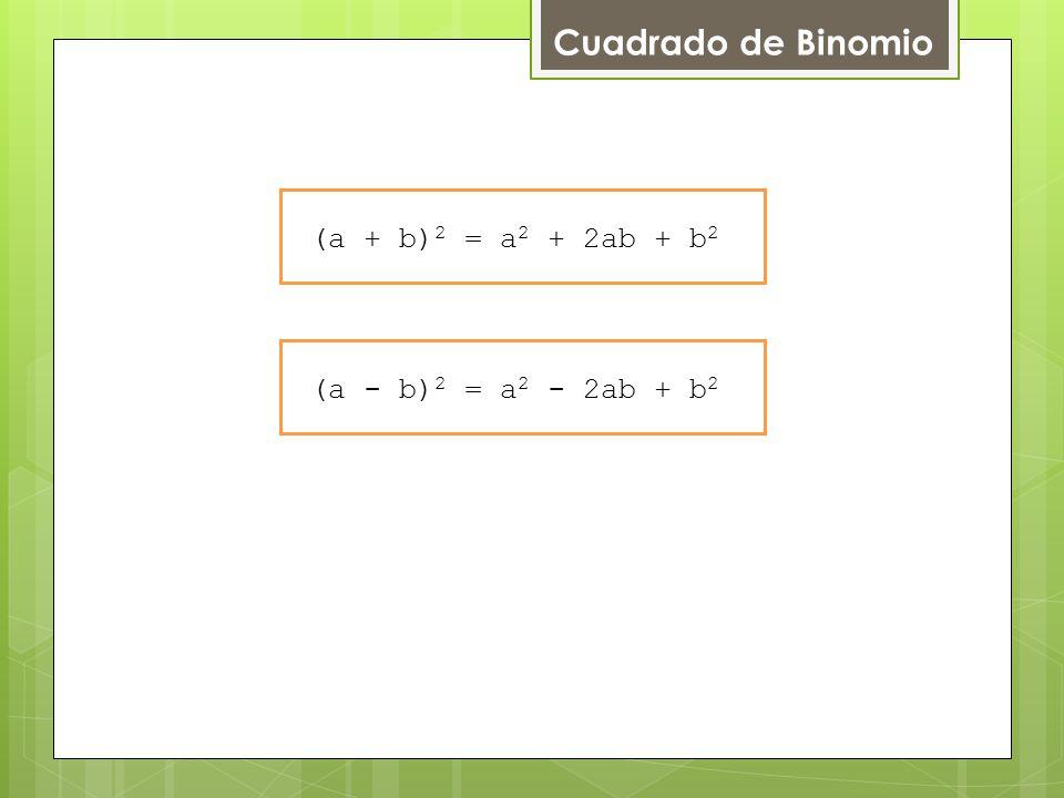 Ejemplo La fórmula del Cuadrado de Binomio se puede obtener geométricamente: (5x – 3y) 2 =(5x) 2 - 2(5x3y)+ (3y) 2 = 25x 2 - 30xy+ 9y 2 b a b a a b 2 2 a b b a a b a b