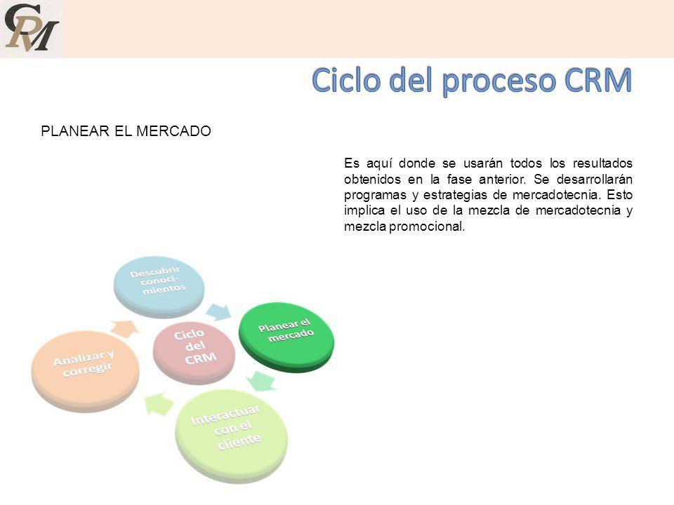 INTERACTUAR CON EL CLIENTE En esta fase se lleva a cabo la implementación de las estrategias y programas para ponerlos en práctica.