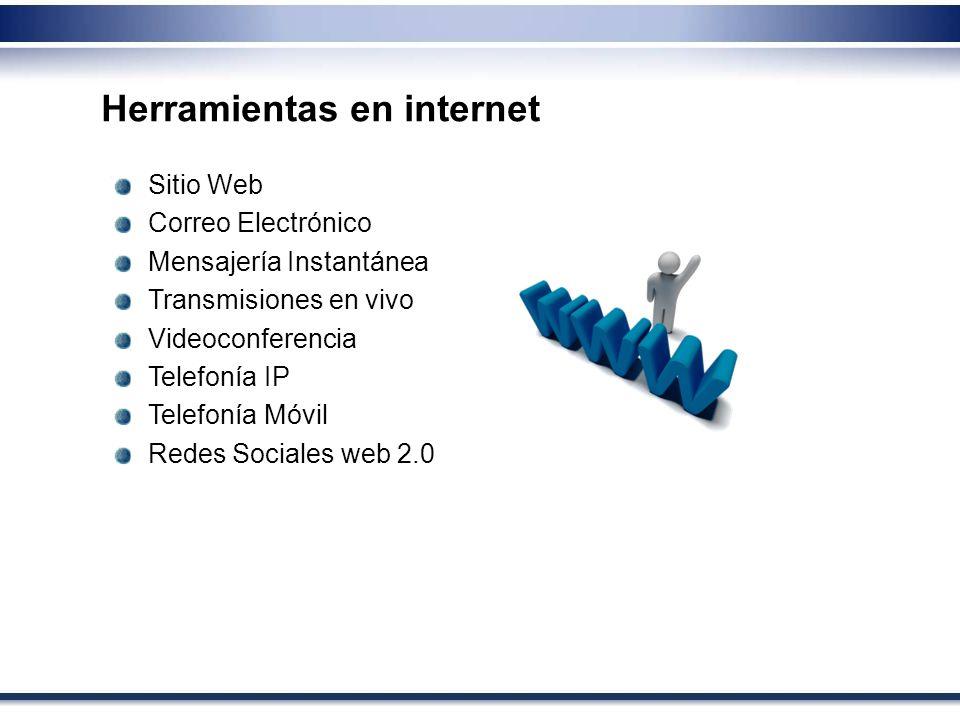 Empuje de Contenido Construcción de listas de correo electrónico de clientes RSS y Podcast Promoción en Motores de búsqueda Publicidad con Banners Redes Sociales web 2.0 Sitio Web empresarial