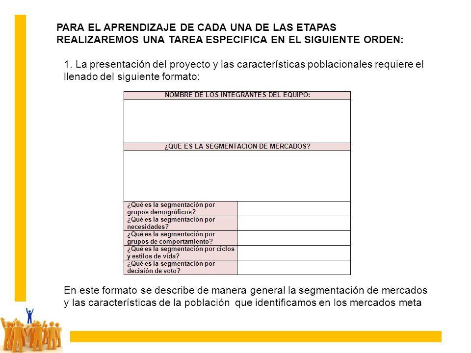 PARA EL APRENDIZAJE DE CADA UNA DE LAS ETAPAS REALIZAREMOS UNA TAREA ESPECIFICA EN EL SIGUIENTE ORDEN: 1. La presentación del proyecto y las caracterí
