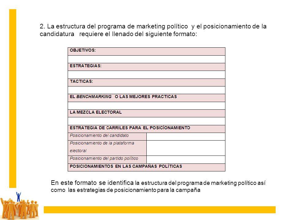 2. La estructura del programa de marketing político y el posicionamiento de la candidatura requiere el llenado del siguiente formato: En este formato
