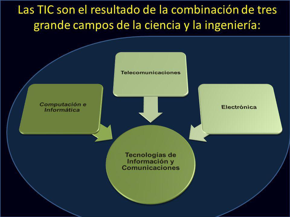 Las TIC son el resultado de la combinación de tres grande campos de la ciencia y la ingeniería: