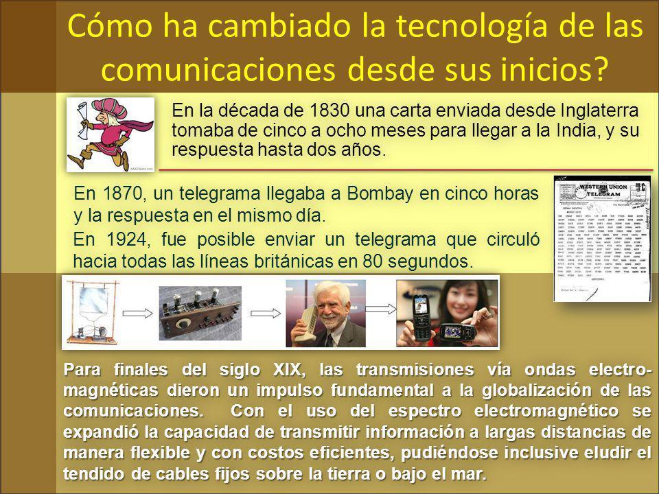 Cómo ha cambiado la tecnología de las comunicaciones desde sus inicios.