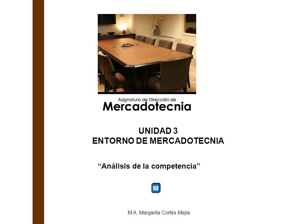 Análisis de la competencia M.A. Margarita Cortés Mejía UNIDAD 3 ENTORNO DE MERCADOTECNIA