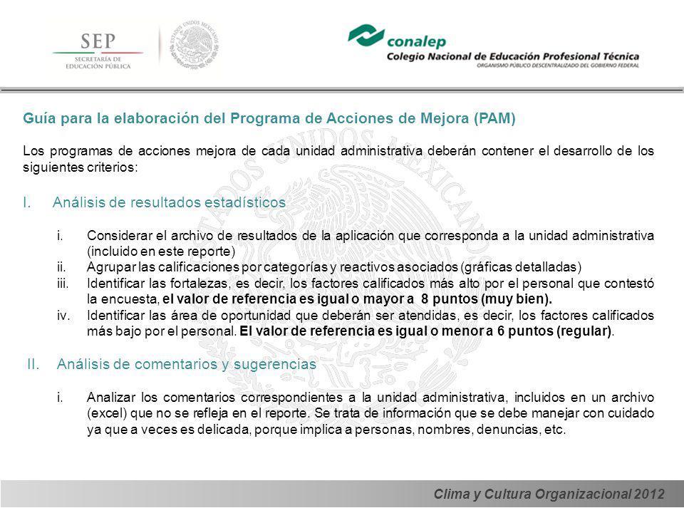 Clima y Cultura Organizacional 2012 Guía para la elaboración del Programa de Acciones de Mejora (PAM) Los programas de acciones mejora de cada unidad