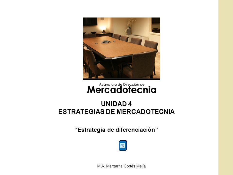 Estrategia de diferenciación M.A. Margarita Cortés Mejía UNIDAD 4 ESTRATEGIAS DE MERCADOTECNIA