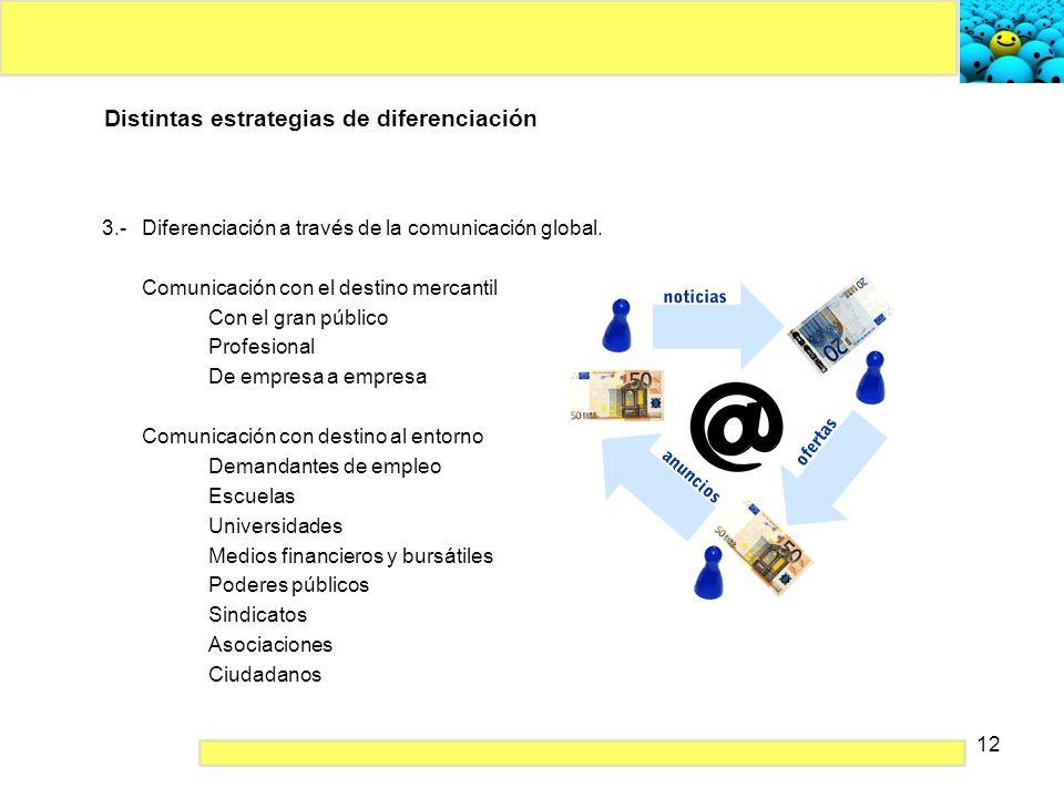 12 Distintas estrategias de diferenciación 3.- Diferenciación a través de la comunicación global. Comunicación con el destino mercantil Con el gran pú