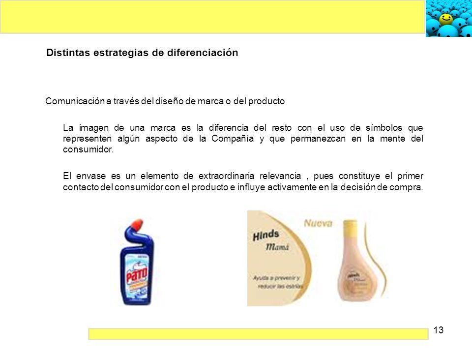13 Distintas estrategias de diferenciación Comunicación a través del diseño de marca o del producto La imagen de una marca es la diferencia del resto