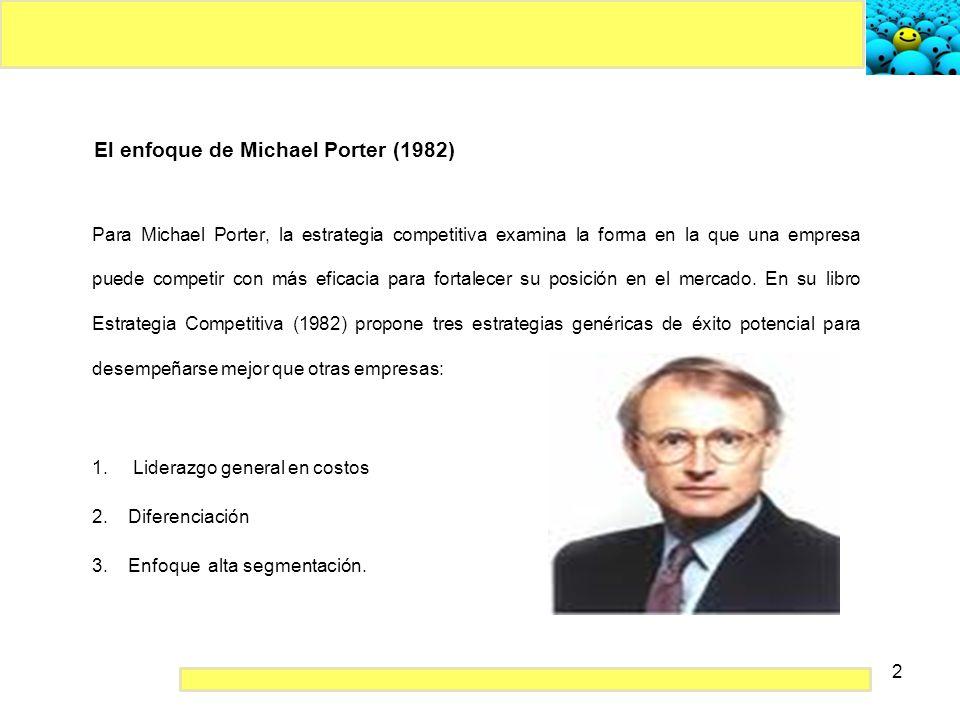 2 El enfoque de Michael Porter (1982) Para Michael Porter, la estrategia competitiva examina la forma en la que una empresa puede competir con más efi