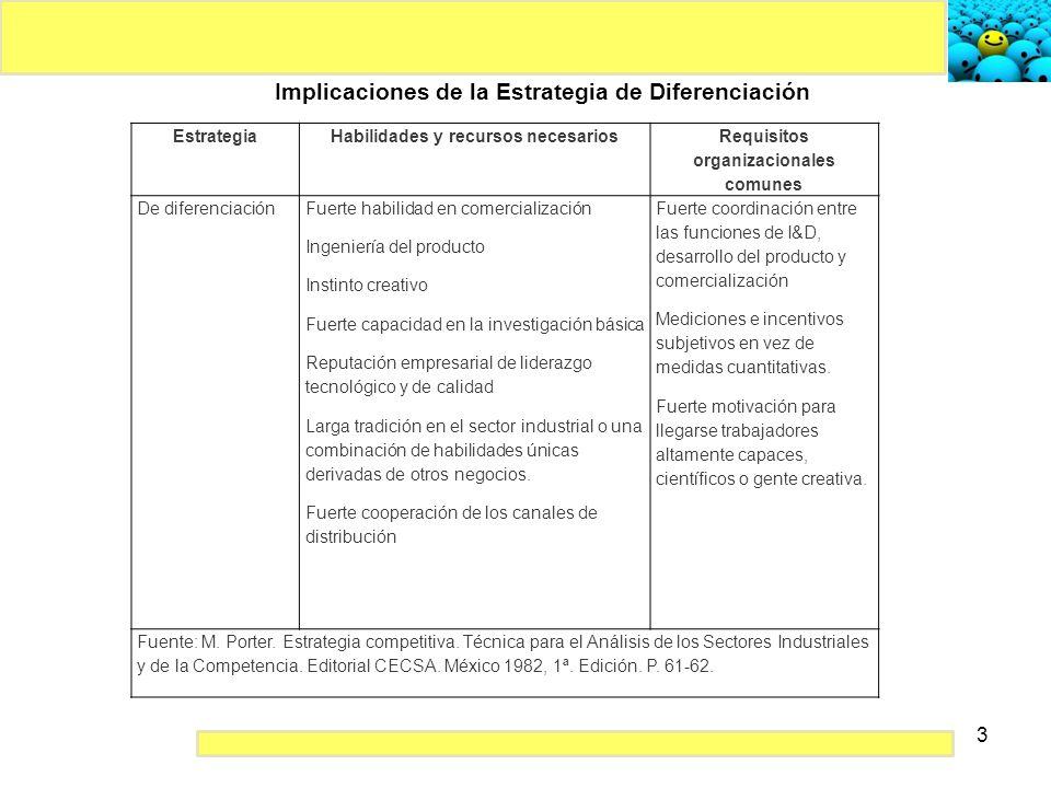 3 Implicaciones de la Estrategia de Diferenciación EstrategiaHabilidades y recursos necesarios Requisitos organizacionales comunes De diferenciación F