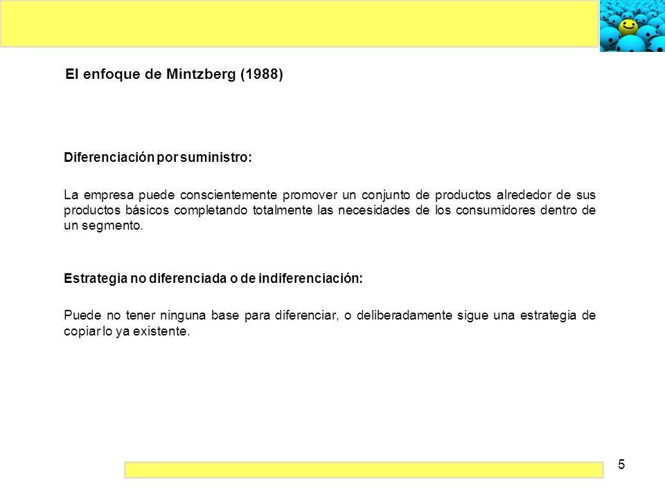 5 El enfoque de Mintzberg (1988) Diferenciación por suministro: La empresa puede conscientemente promover un conjunto de productos alrededor de sus pr