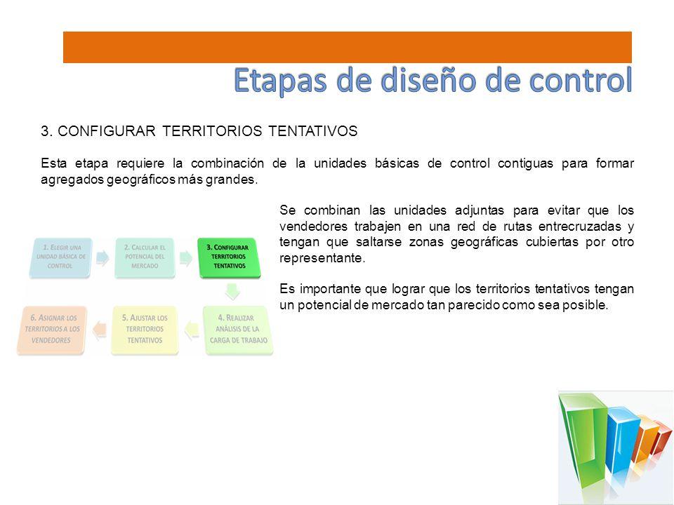 3. CONFIGURAR TERRITORIOS TENTATIVOS Esta etapa requiere la combinación de la unidades básicas de control contiguas para formar agregados geográficos