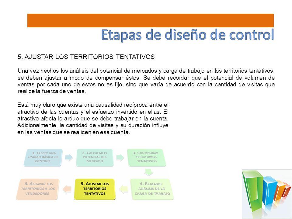 5. AJUSTAR LOS TERRITORIOS TENTATIVOS Una vez hechos los análisis del potencial de mercados y carga de trabajo en los territorios tentativos, se deben