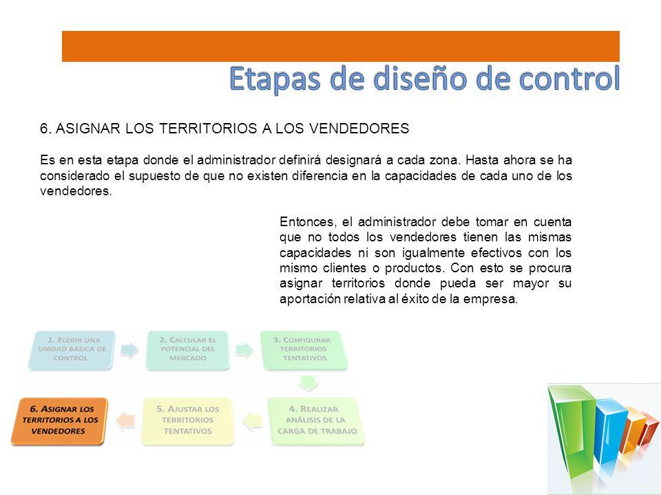 6. ASIGNAR LOS TERRITORIOS A LOS VENDEDORES Es en esta etapa donde el administrador definirá designará a cada zona. Hasta ahora se ha considerado el s