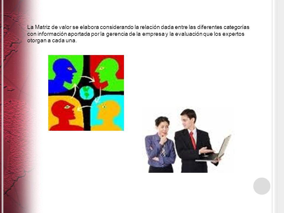 La Matriz de valor se elabora considerando la relación dada entre las diferentes categorías con información aportada por la gerencia de la empresa y l