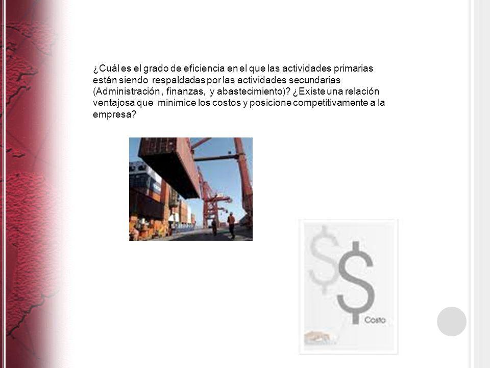 ¿Cuál es el grado de eficiencia en el que las actividades primarias están siendo respaldadas por las actividades secundarias (Administración, finanzas