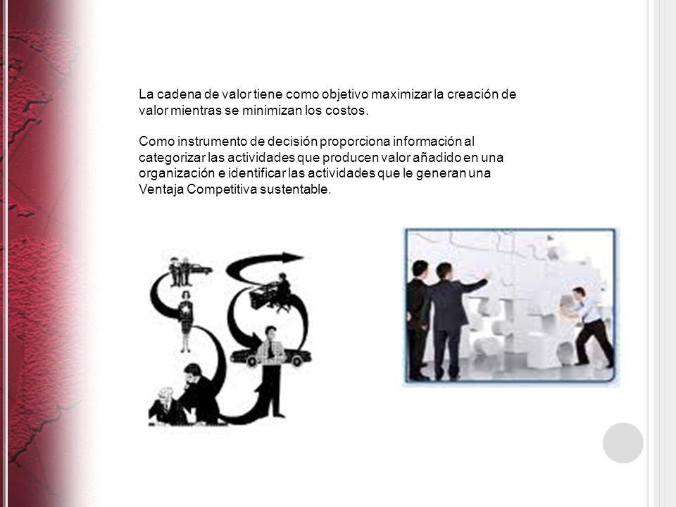 METODOLOGÍA PARA LA PONDERACIÓN DE LAS CADENAS DE VALOR Los instrumentos diagnósticos, y los análisis FODA han sido la base para desarrollar diversas metodologías para su evaluación.