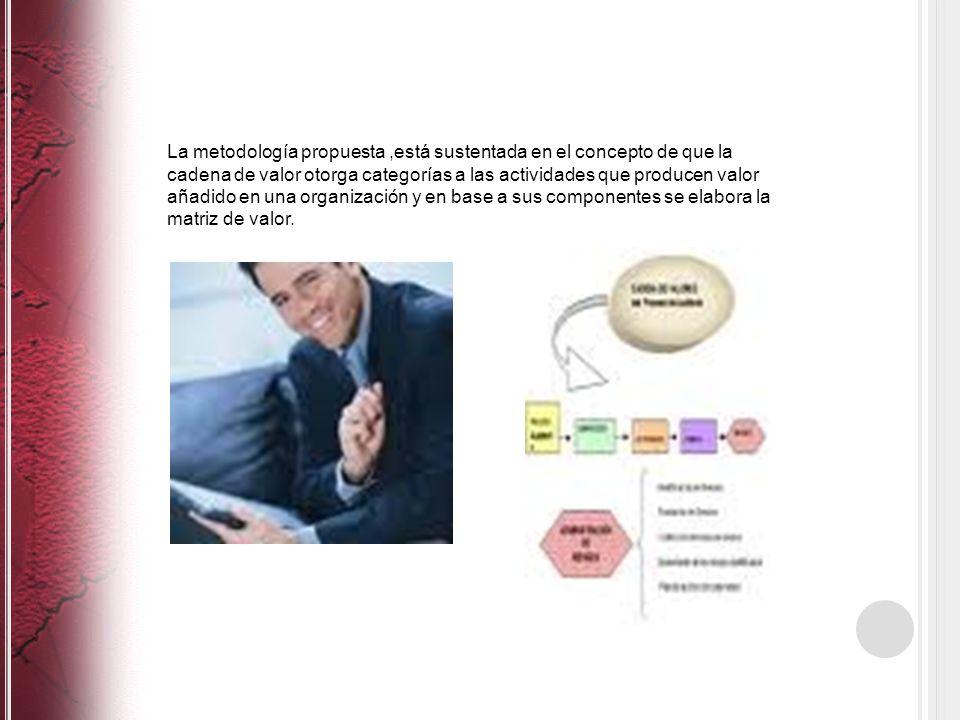 La metodología propuesta,está sustentada en el concepto de que la cadena de valor otorga categorías a las actividades que producen valor añadido en un