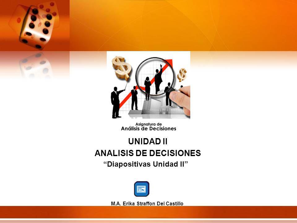 UNIDAD II ANALISIS DE DECISIONES Diapositivas Unidad II M.A. Erika Straffon Del Castillo