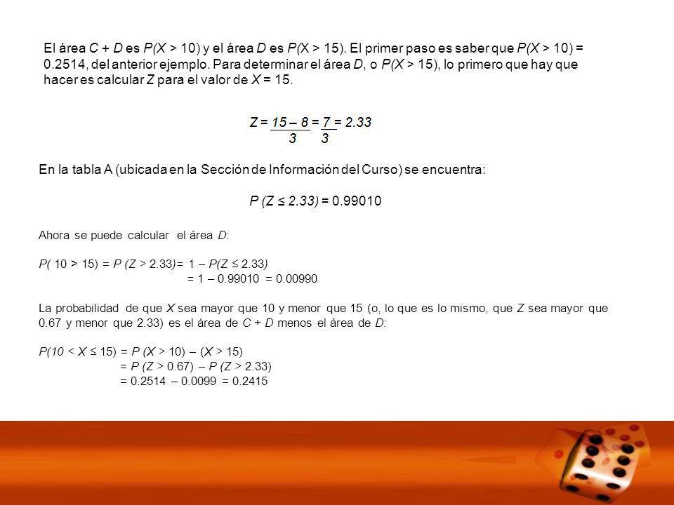 Ahora se puede calcular el área D: P( 10 > 15) = P (Z > 2.33)= 1 – P(Z 2.33) = 1 – 0.99010 = 0.00990 La probabilidad de que X sea mayor que 10 y menor que 15 (o, lo que es lo mismo, que Z sea mayor que 0.67 y menor que 2.33) es el área de C + D menos el área de D: P(10 10) – (X > 15) = P (Z > 0.67) – P (Z > 2.33) = 0.2514 – 0.0099 = 0.2415 En la tabla A (ubicada en la Sección de Información del Curso) se encuentra: P (Z 2.33) = 0.99010 El área C + D es P(X > 10) y el área D es P(X > 15).