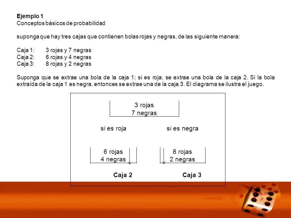Considera las siguientes preguntas: 1.- ¿Cuál es la posibilidad de extraer una bola roja de la caja 1.