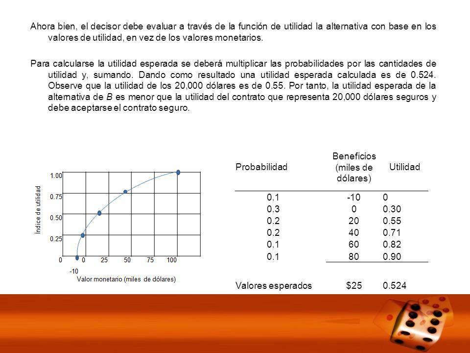 Ahora bien, el decisor debe evaluar a través de la función de utilidad la alternativa con base en los valores de utilidad, en vez de los valores monetarios.