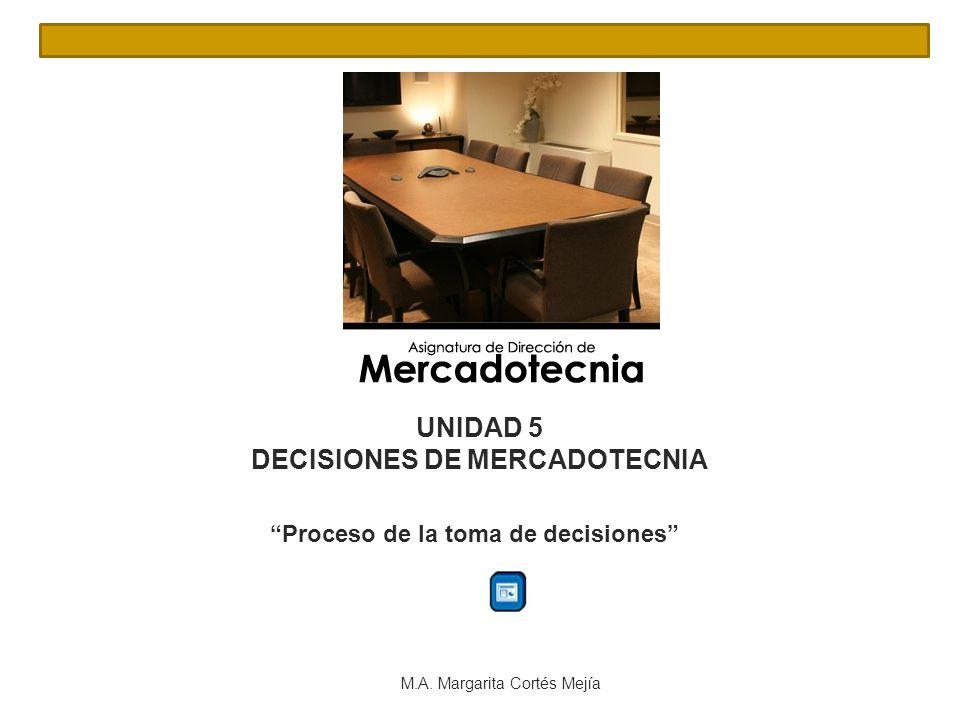 Proceso de la toma de decisiones M.A. Margarita Cortés Mejía UNIDAD 5 DECISIONES DE MERCADOTECNIA