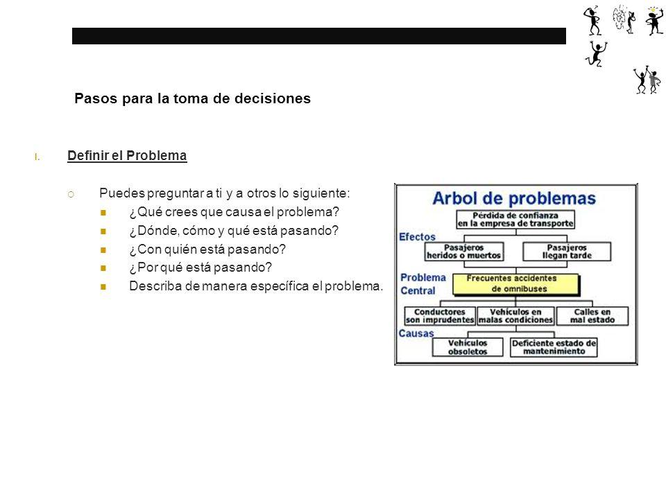 Pasos para la toma de decisiones Si se presenta un problema considerado como complejo es aconsejable que se proceda a contestar las preguntas mencionadas hasta que se logren describir los problemas relacionados.