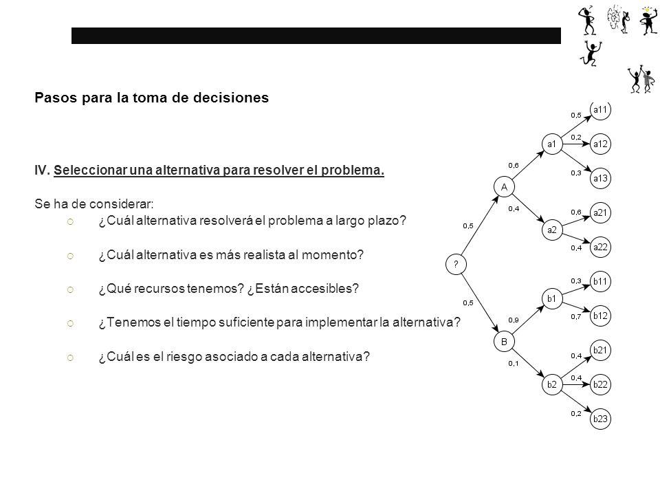 Pasos para la toma de decisiones IV.Seleccionar una alternativa para resolver el problema.