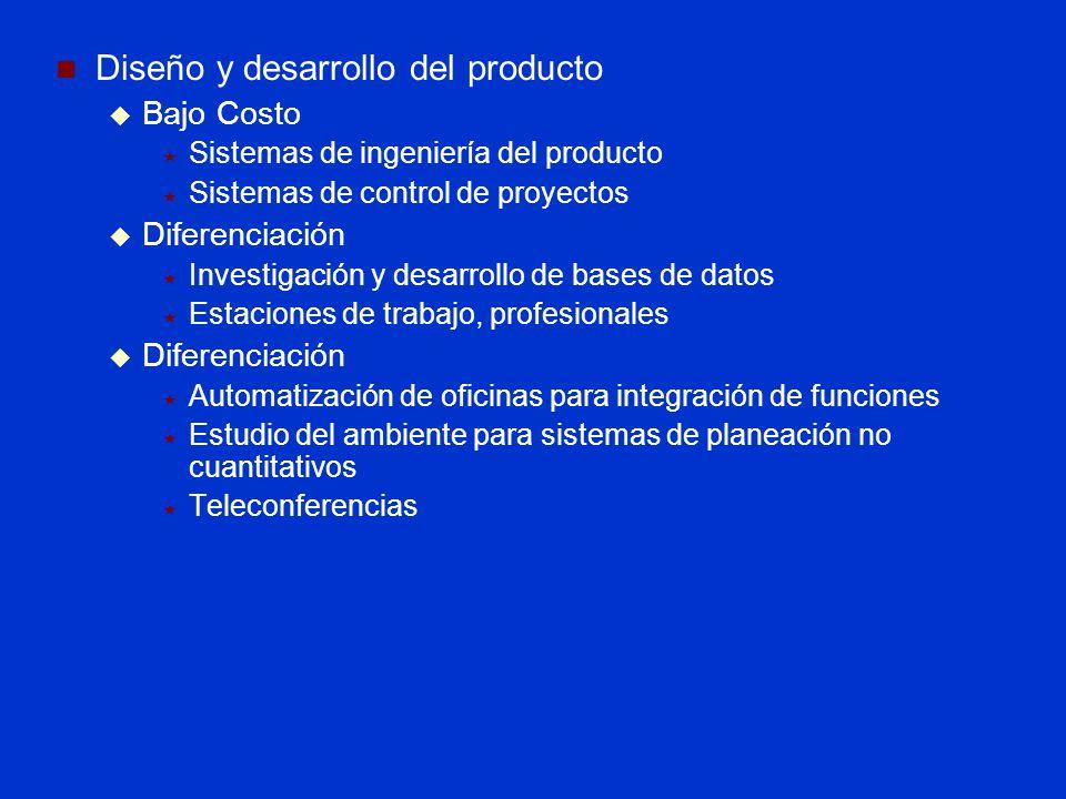Diseño y desarrollo del producto Bajo Costo Sistemas de ingeniería del producto Sistemas de control de proyectos Diferenciación Investigación y desarr