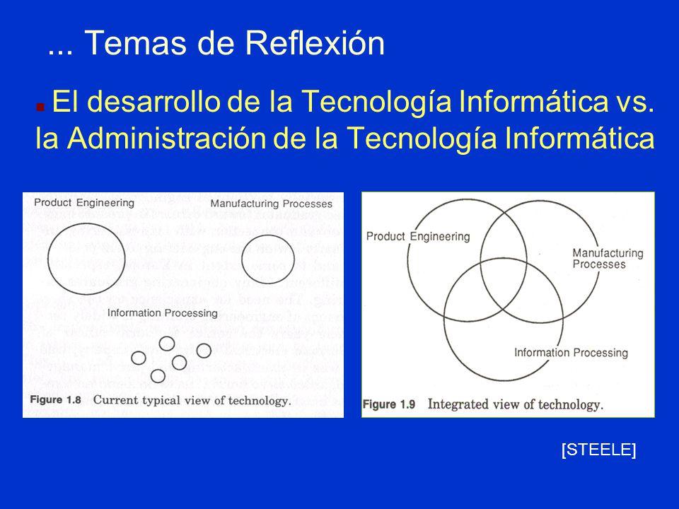 ... Temas de Reflexión El desarrollo de la Tecnología Informática vs. la Administración de la Tecnología Informática [STEELE]