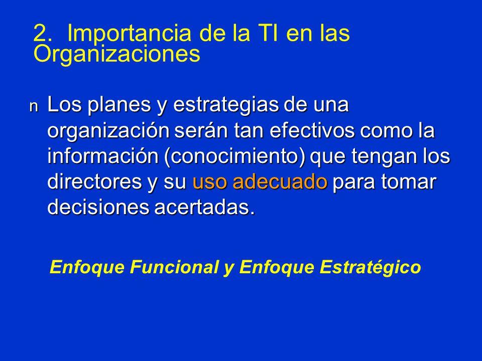 2. Importancia de la TI en las Organizaciones n Los planes y estrategias de una organización serán tan efectivos como la información (conocimiento) qu
