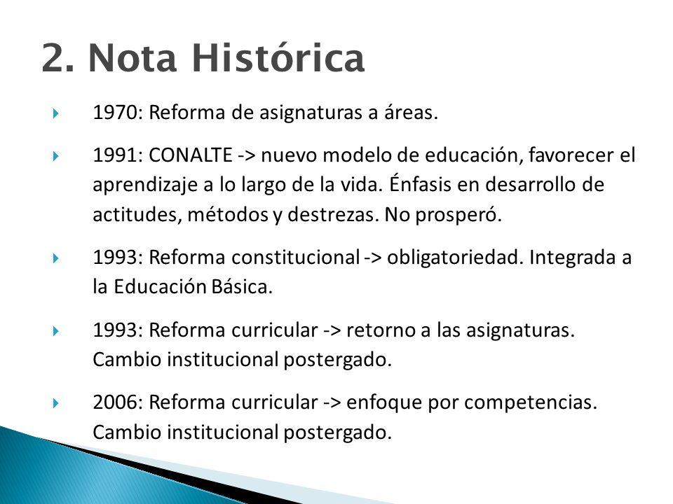 2.Nota Histórica 1970: Reforma de asignaturas a áreas.