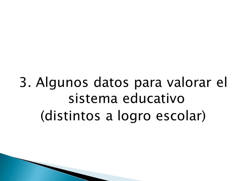 3. Algunos datos para valorar el sistema educativo (distintos a logro escolar)