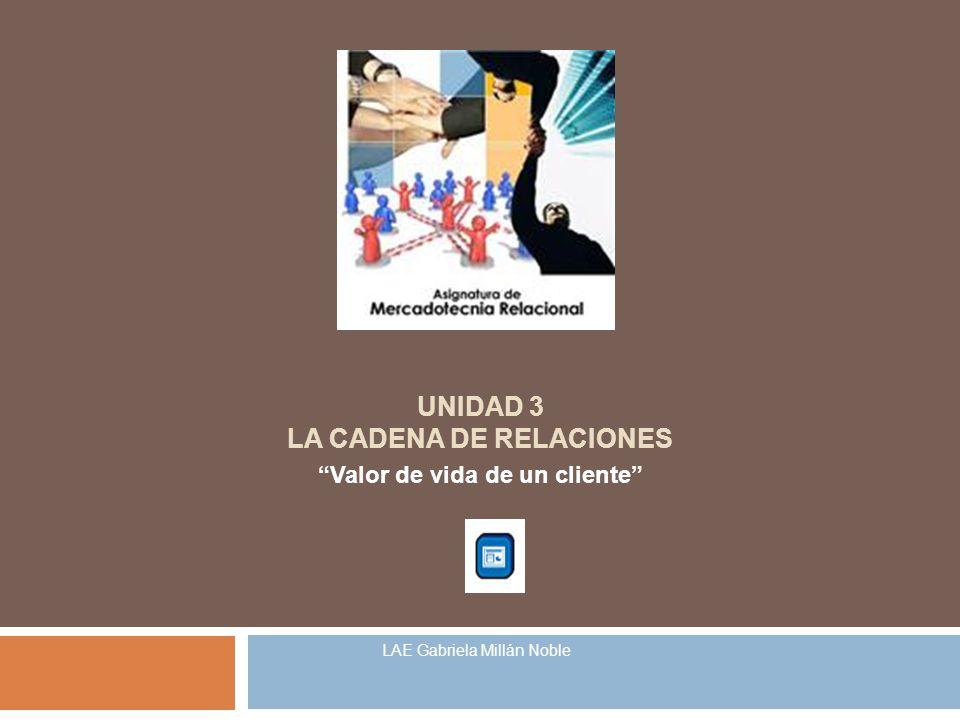 UNIDAD 3 LA CADENA DE RELACIONES Valor de vida de un cliente LAE Gabriela Millán Noble