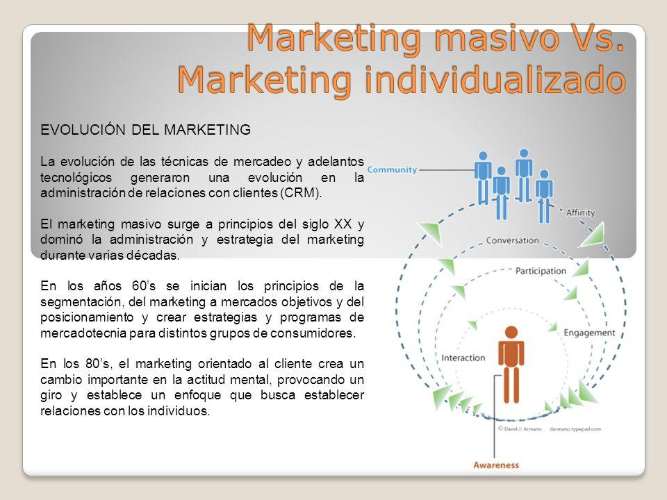 EVOLUCIÓN DEL MARKETING La evolución de las técnicas de mercadeo y adelantos tecnológicos generaron una evolución en la administración de relaciones con clientes (CRM).