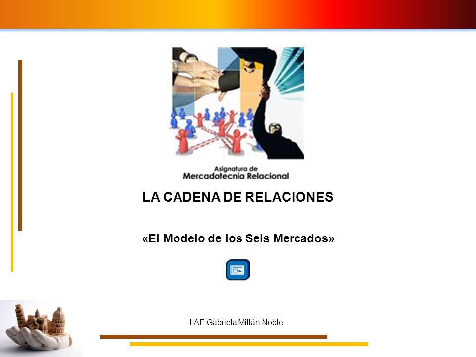 UNIDAD 3 LA CADENA DE RELACIONES «El Modelo de los Seis Mercados» LAE Gabriela Millán Noble