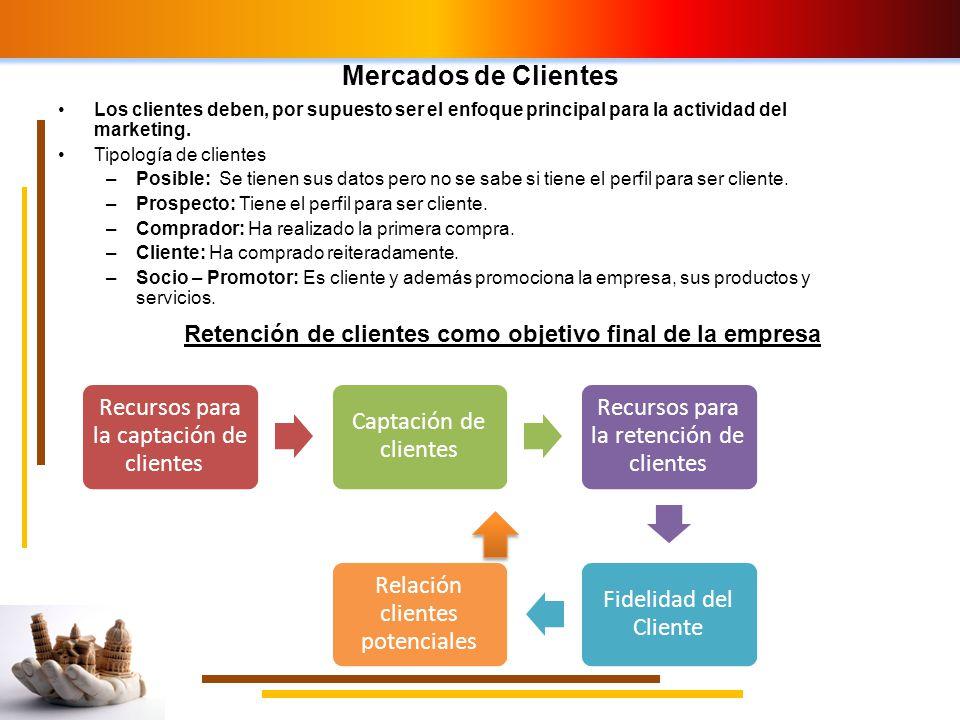 Mercados de Clientes Los clientes deben, por supuesto ser el enfoque principal para la actividad del marketing. Tipología de clientes –Posible: Se tie