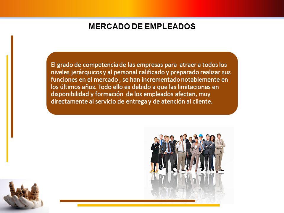 MERCADO DE EMPLEADOS El grado de competencia de las empresas para atraer a todos los niveles jerárquicos y al personal calificado y preparado realizar