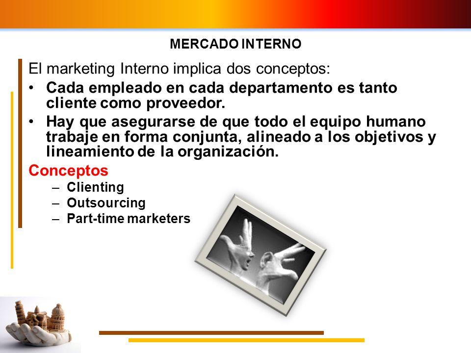 MERCADO INTERNO El marketing Interno implica dos conceptos: Cada empleado en cada departamento es tanto cliente como proveedor. Hay que asegurarse de