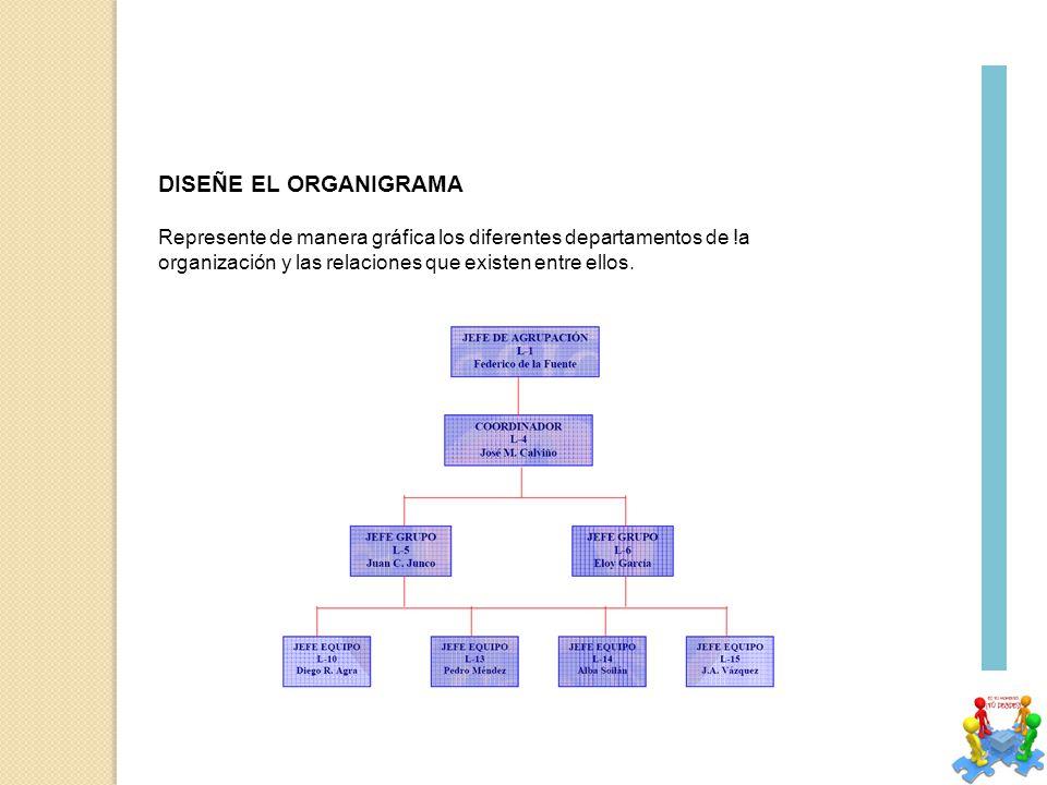 DISEÑE EL ORGANIGRAMA Represente de manera gráfica los diferentes departamentos de !a organización y las relaciones que existen entre ellos.