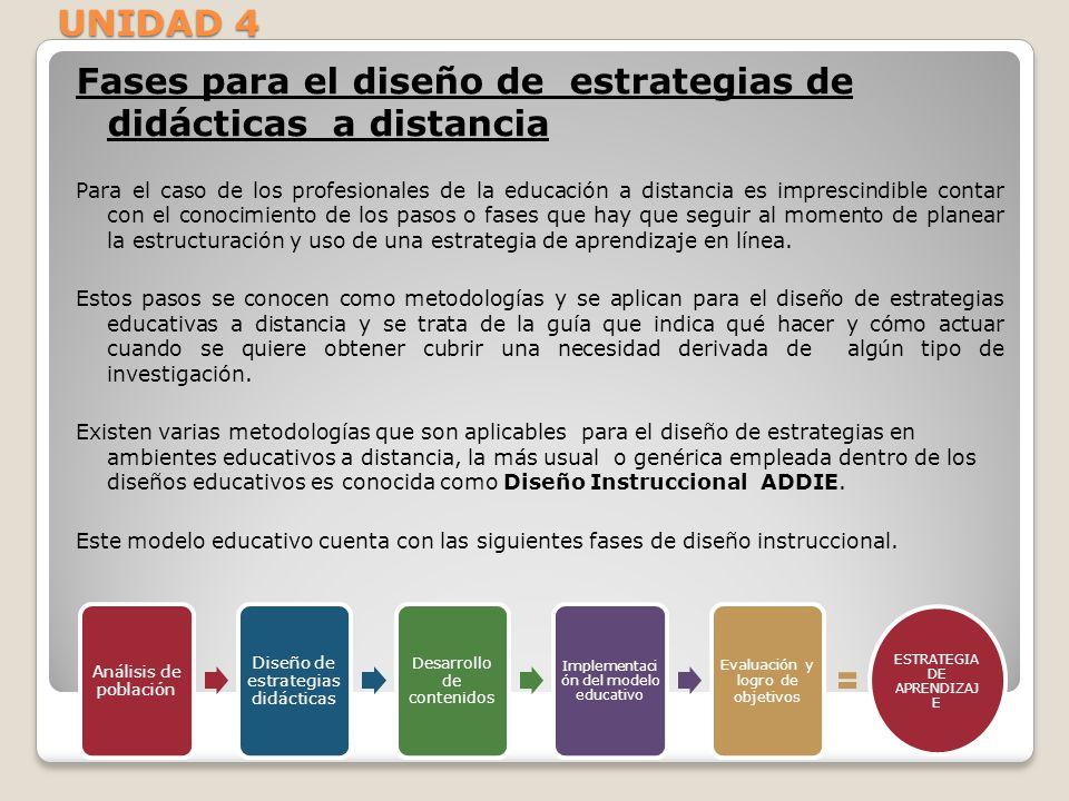 Fases para el diseño de estrategias de didácticas a distancia Para el caso de los profesionales de la educación a distancia es imprescindible contar c