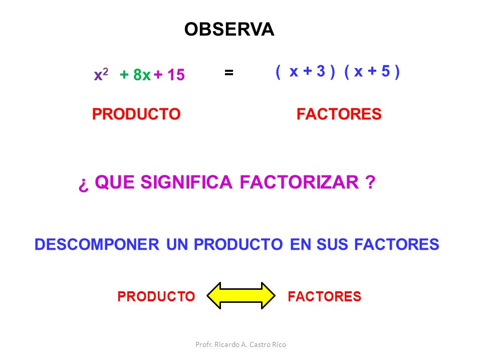 ( x + 3 ) ( x + 5 ) x2x2 + 8x+ 15 OBSERVA = FACTORES PRODUCTO ¿ QUE SIGNIFICA FACTORIZAR ? DESCOMPONER UN PRODUCTO EN SUS FACTORES PRODUCTOFACTORES Pr