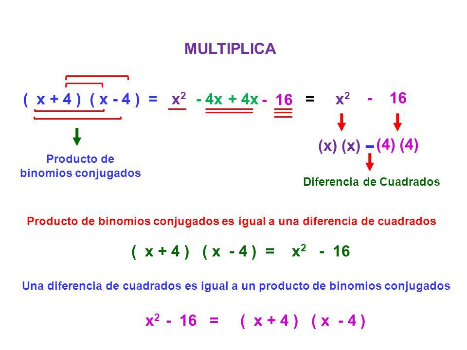 MULTIPLICA ( x + 4 ) ( x - 4 ) =x2x2 - 4x+ 4x - 16 =x2x2 (x) (x) (4) Diferencia de Cuadrados Producto de binomios conjugados Producto de binomios conj