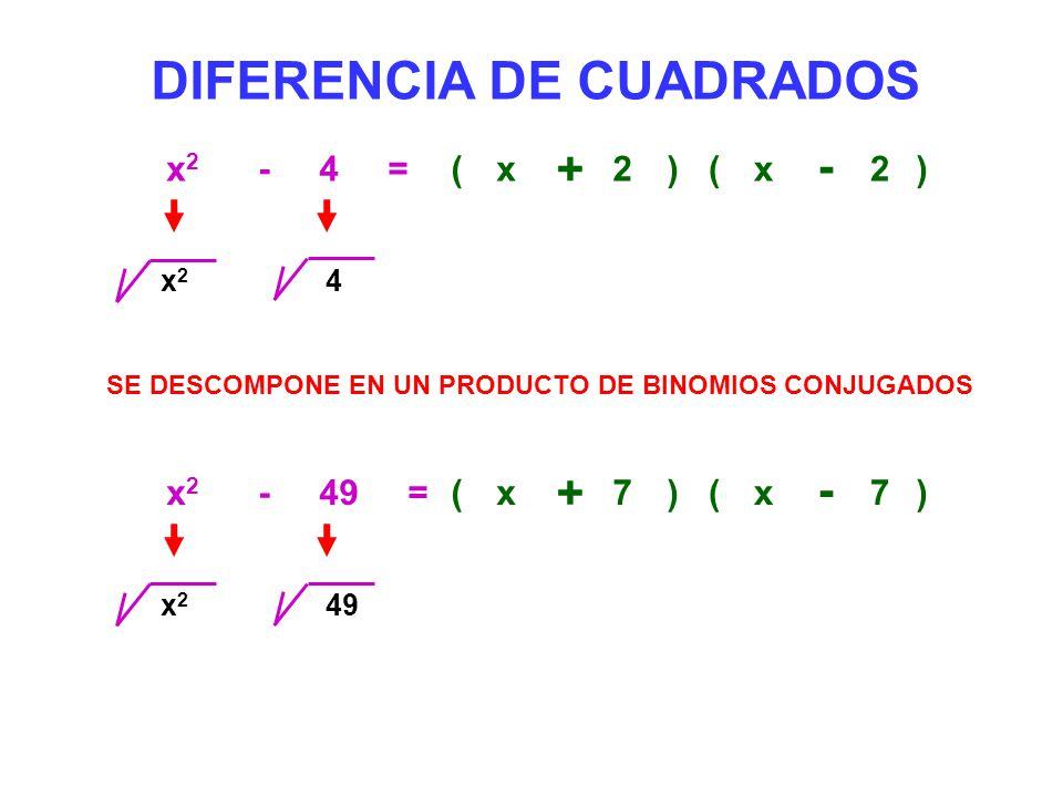 DIFERENCIA DE CUADRADOS x 2 - 4 =(x + 2)(x - 2) SE DESCOMPONE EN UN PRODUCTO DE BINOMIOS CONJUGADOS x2x2 4 x 2 - 49 =(x + 7)(x - 7) x2x2 49